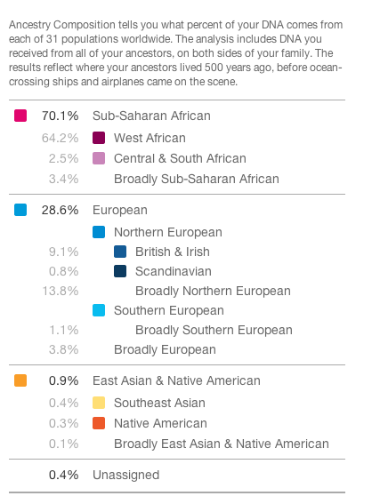 23andMe-dna-ancerty-results